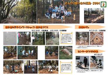 donguri2004houkoku_2